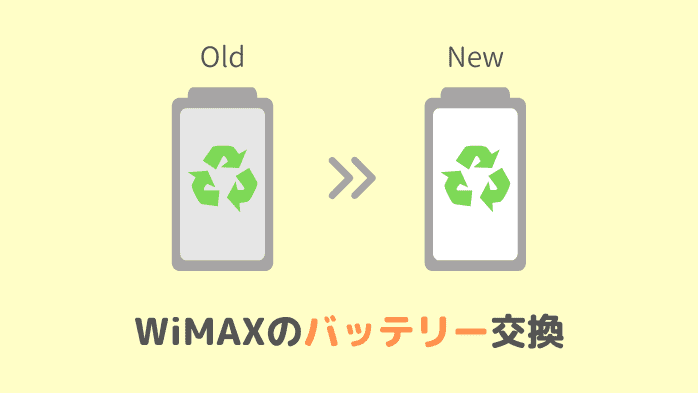 WiMAXバッテリー